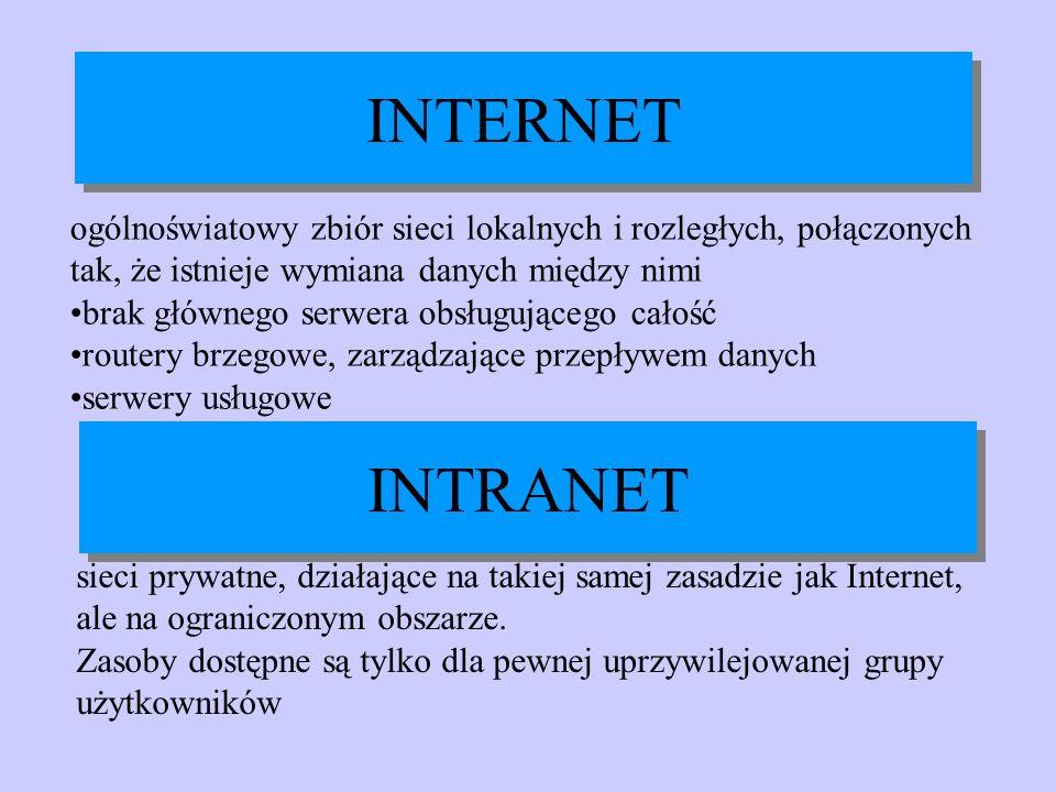 INTRANET ogólnoświatowy zbiór sieci lokalnych i rozległych, połączonych tak, że istnieje wymiana danych między nimi brak głównego serwera obsługująceg