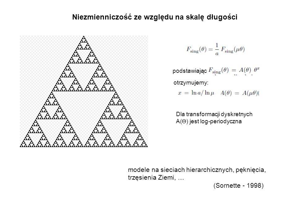 Niezmienniczość ze względu na skalę długości Dla transformacji dyskretnych A( ) jest log-periodyczna podstawiając otrzymujemy: modele na sieciach hier