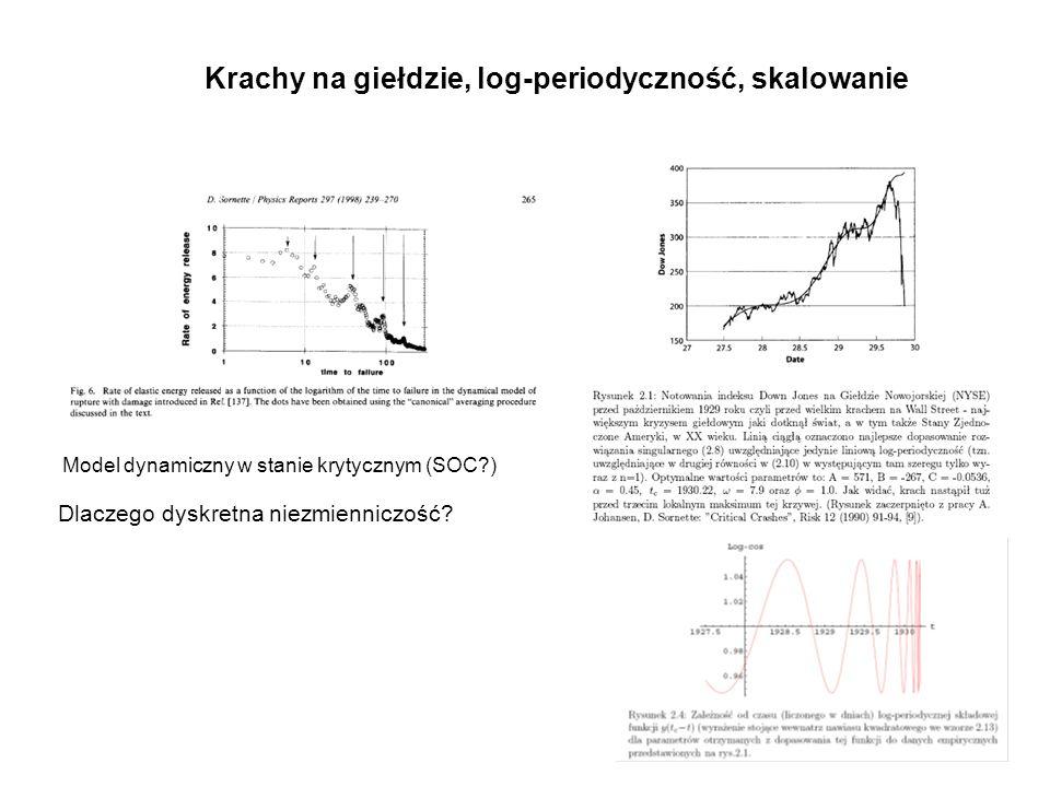 Krachy na giełdzie, log-periodyczność, skalowanie Model dynamiczny w stanie krytycznym (SOC?) Dlaczego dyskretna niezmienniczość?
