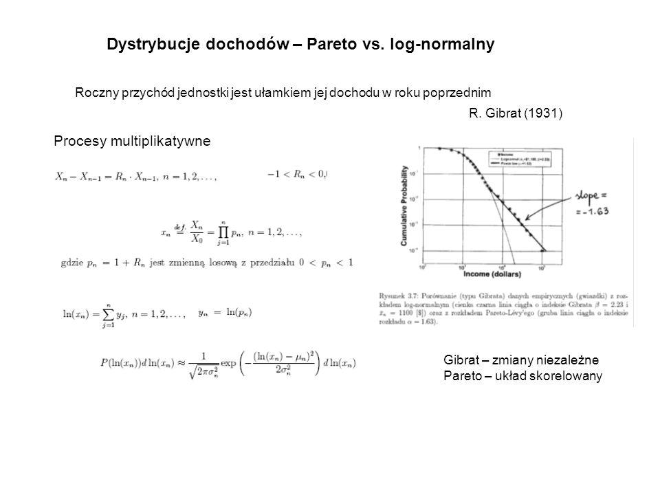 Dystrybucje dochodów – Pareto vs. log-normalny Procesy multiplikatywne Roczny przychód jednostki jest ułamkiem jej dochodu w roku poprzednim Gibrat –