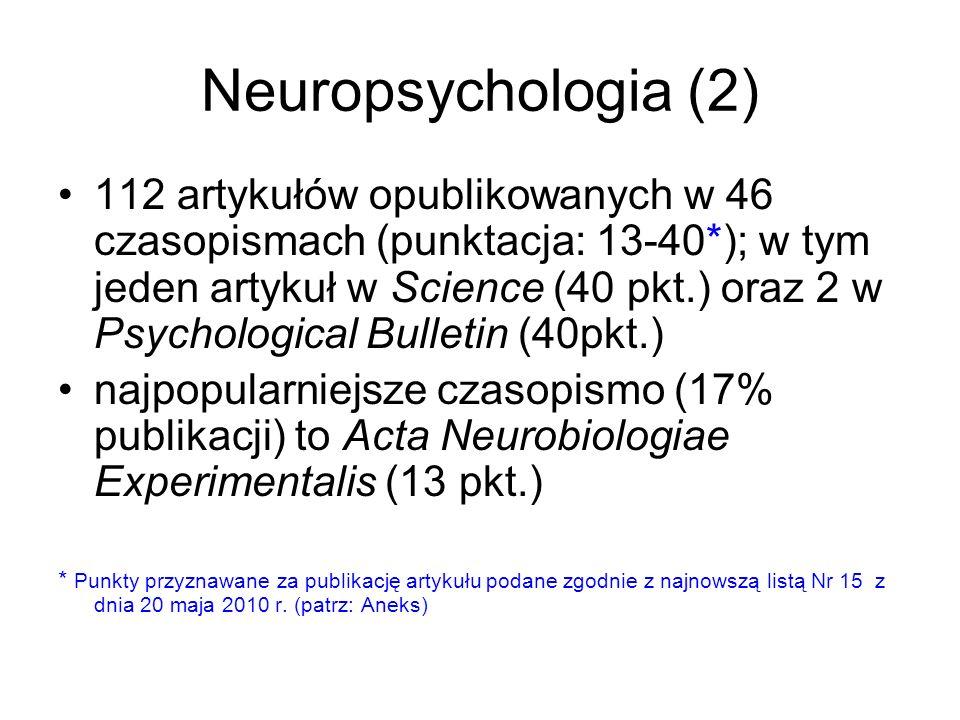 Neuropsychologia (2) 112 artykułów opublikowanych w 46 czasopismach (punktacja: 13-40*); w tym jeden artykuł w Science (40 pkt.) oraz 2 w Psychologica