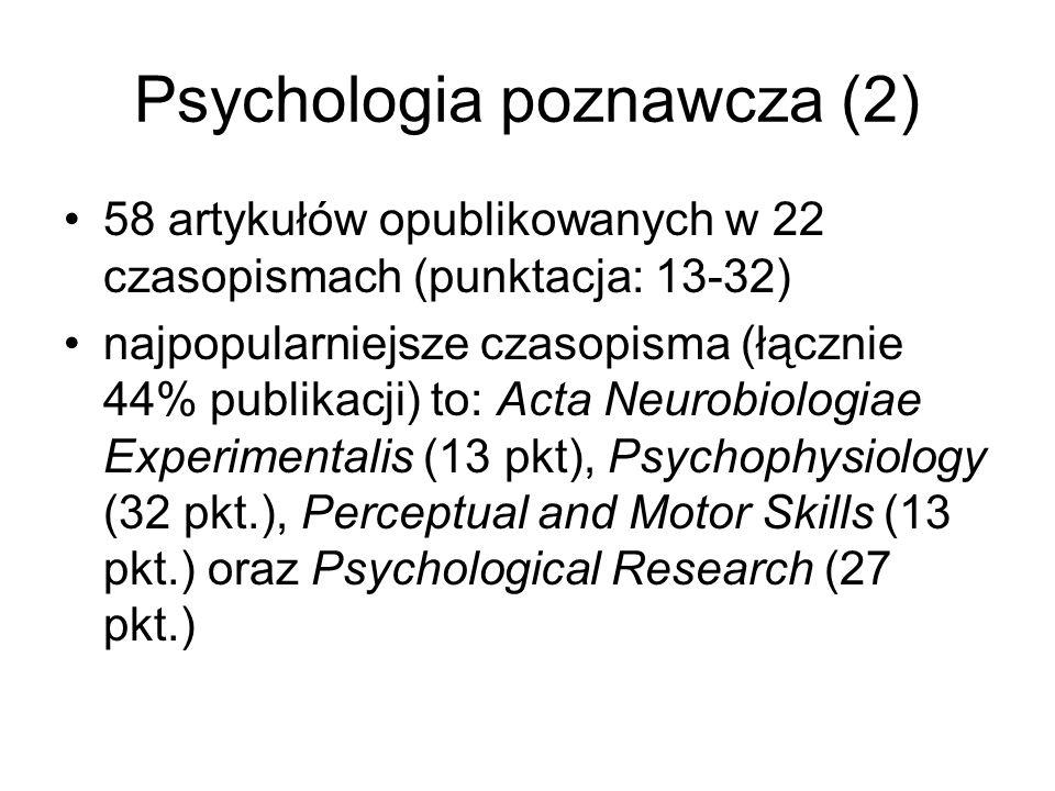 Psychologia poznawcza (2) 58 artykułów opublikowanych w 22 czasopismach (punktacja: 13-32) najpopularniejsze czasopisma (łącznie 44% publikacji) to: A