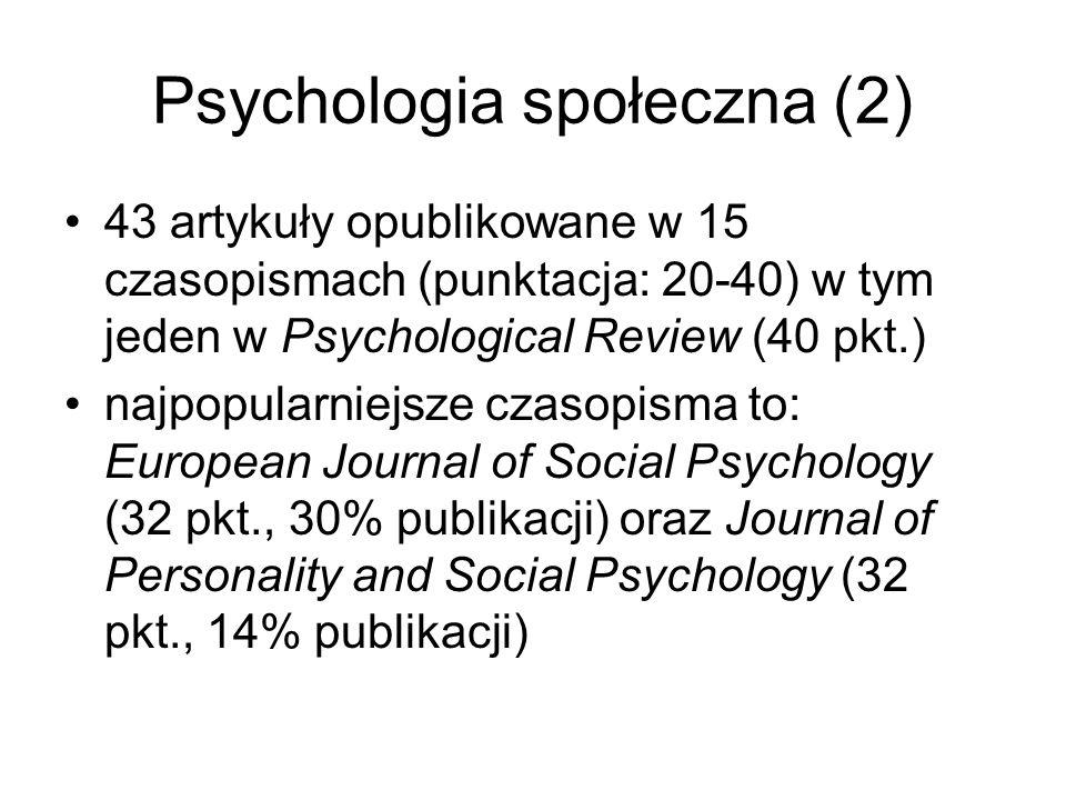 Psychologia społeczna (2) 43 artykuły opublikowane w 15 czasopismach (punktacja: 20-40) w tym jeden w Psychological Review (40 pkt.) najpopularniejsze