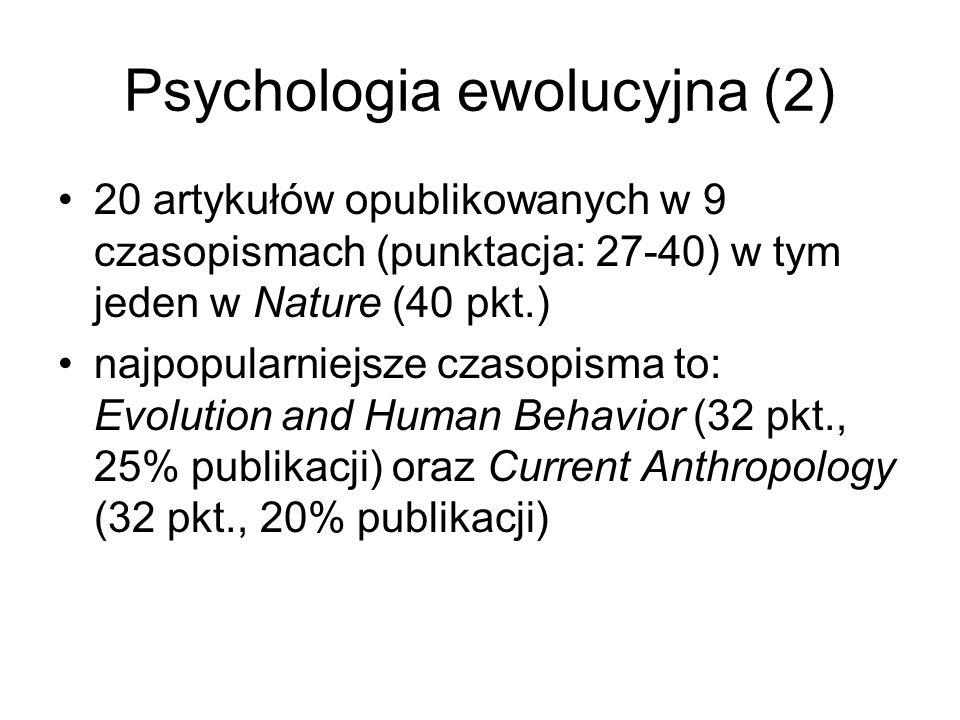 Psychologia ewolucyjna (2) 20 artykułów opublikowanych w 9 czasopismach (punktacja: 27-40) w tym jeden w Nature (40 pkt.) najpopularniejsze czasopisma