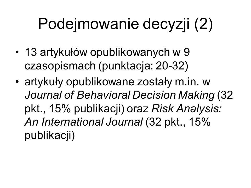 Podejmowanie decyzji (2) 13 artykułów opublikowanych w 9 czasopismach (punktacja: 20-32) artykuły opublikowane zostały m.in. w Journal of Behavioral D