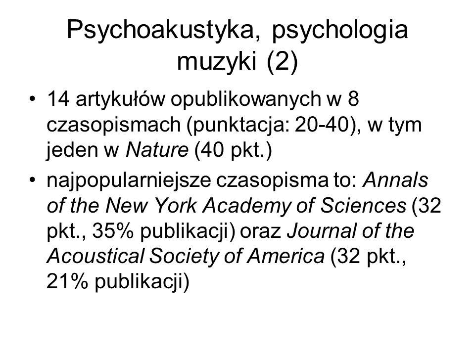 Psychoakustyka, psychologia muzyki (2) 14 artykułów opublikowanych w 8 czasopismach (punktacja: 20-40), w tym jeden w Nature (40 pkt.) najpopularniejs