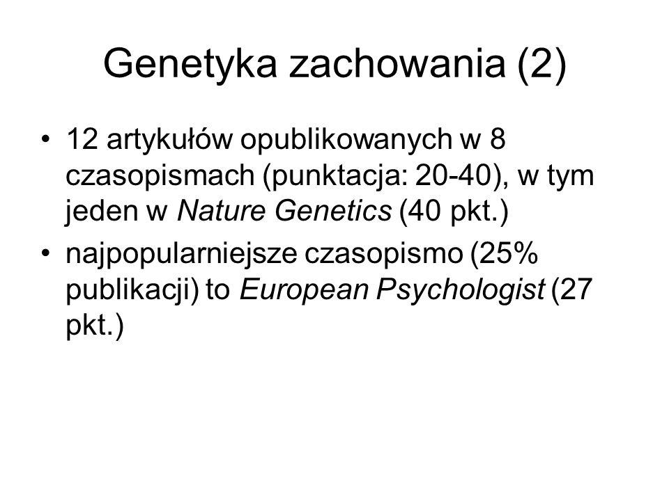 Genetyka zachowania (2) 12 artykułów opublikowanych w 8 czasopismach (punktacja: 20-40), w tym jeden w Nature Genetics (40 pkt.) najpopularniejsze cza