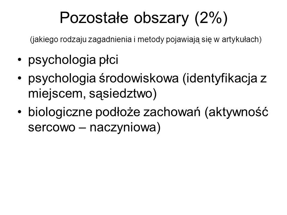 Pozostałe obszary (2%) (jakiego rodzaju zagadnienia i metody pojawiają się w artykułach) psychologia płci psychologia środowiskowa (identyfikacja z mi