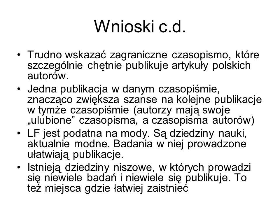 Wnioski c.d. Trudno wskazać zagraniczne czasopismo, które szczególnie chętnie publikuje artykuły polskich autorów. Jedna publikacja w danym czasopiśmi