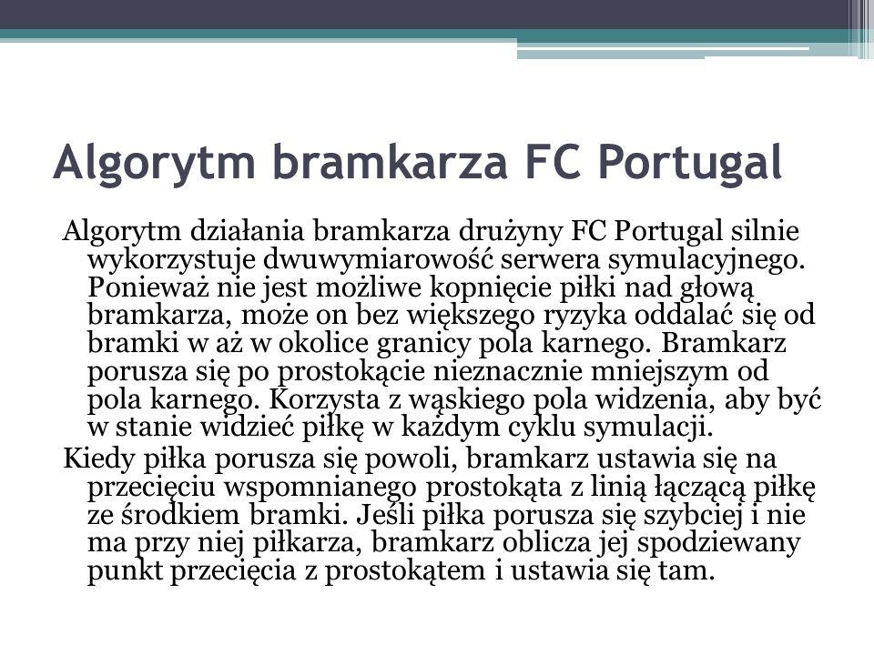 Algorytm bramkarza FC Portugal Algorytm działania bramkarza drużyny FC Portugal silnie wykorzystuje dwuwymiarowość serwera symulacyjnego. Ponieważ nie