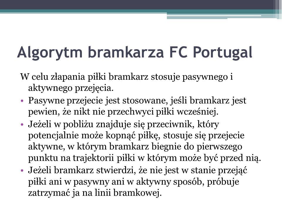 Algorytm bramkarza FC Portugal W celu złapania piłki bramkarz stosuje pasywnego i aktywnego przejęcia.