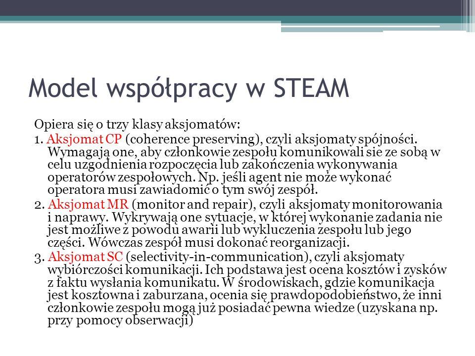 Model współpracy w STEAM Opiera się o trzy klasy aksjomatów: 1. Aksjomat CP (coherence preserving), czyli aksjomaty spójności. Wymagają one, aby człon