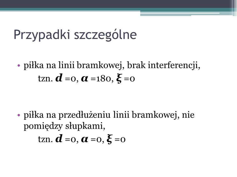 Przypadki szczególne piłka na linii bramkowej, brak interferencji, tzn. d =0, α =180, ξ =0 piłka na przedłużeniu linii bramkowej, nie pomiędzy słupkam