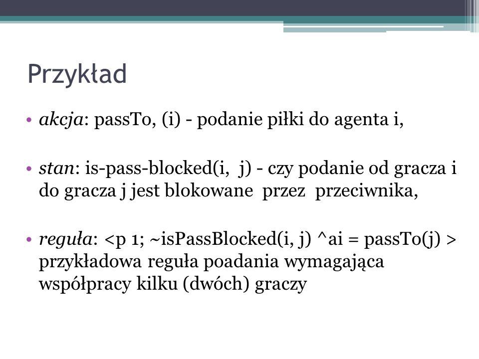 Przykład akcja: passTo, (i) - podanie piłki do agenta i, stan: is-pass-blocked(i, j) - czy podanie od gracza i do gracza j jest blokowane przez przeciwnika, reguła: przykładowa reguła poadania wymagająca współpracy kilku (dwóch) graczy