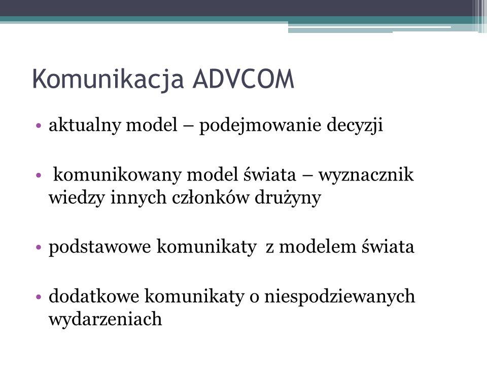 Komunikacja ADVCOM aktualny model – podejmowanie decyzji komunikowany model świata – wyznacznik wiedzy innych członków drużyny podstawowe komunikaty z modelem świata dodatkowe komunikaty o niespodziewanych wydarzeniach