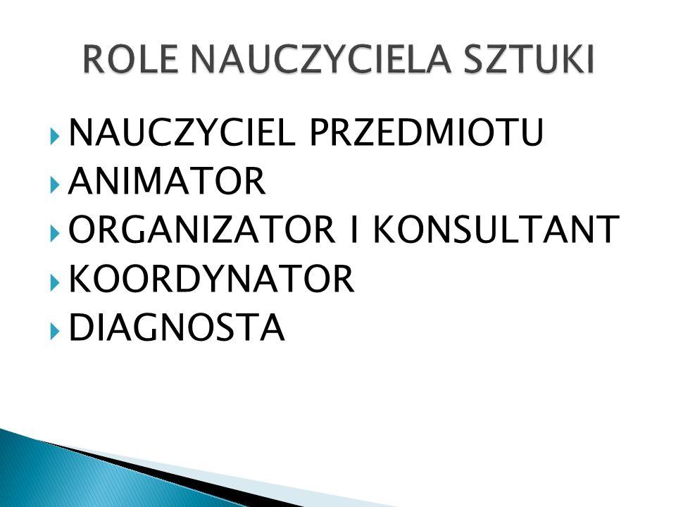 NAUCZYCIEL PRZEDMIOTU ANIMATOR ORGANIZATOR I KONSULTANT KOORDYNATOR DIAGNOSTA