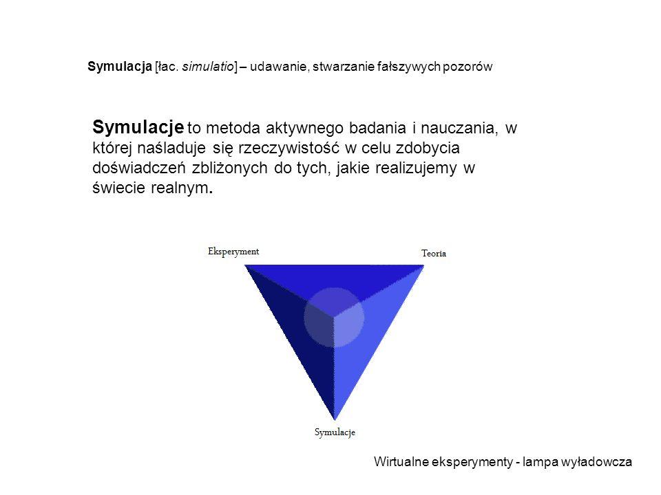 Sieci syntaktyczne