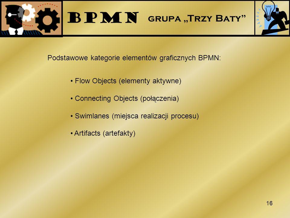 16 Podstawowe kategorie elementów graficznych BPMN: Flow Objects (elementy aktywne) Connecting Objects (połączenia) Swimlanes (miejsca realizacji proc