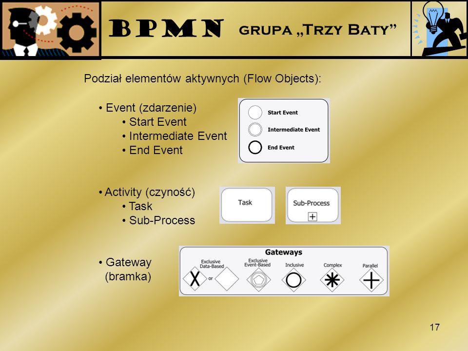 17 Podział elementów aktywnych (Flow Objects): Event (zdarzenie) Start Event Intermediate Event End Event Activity (czyność) Task Sub-Process Gateway