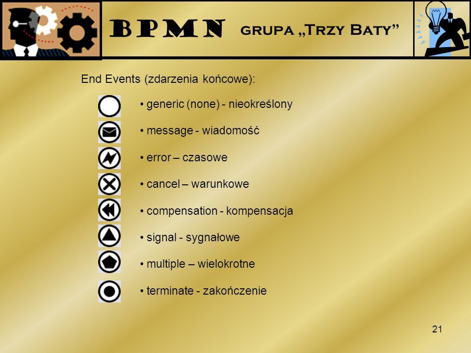21 End Events (zdarzenia końcowe): generic (none) - nieokreślony message - wiadomość error – czasowe cancel – warunkowe compensation - kompensacja sig
