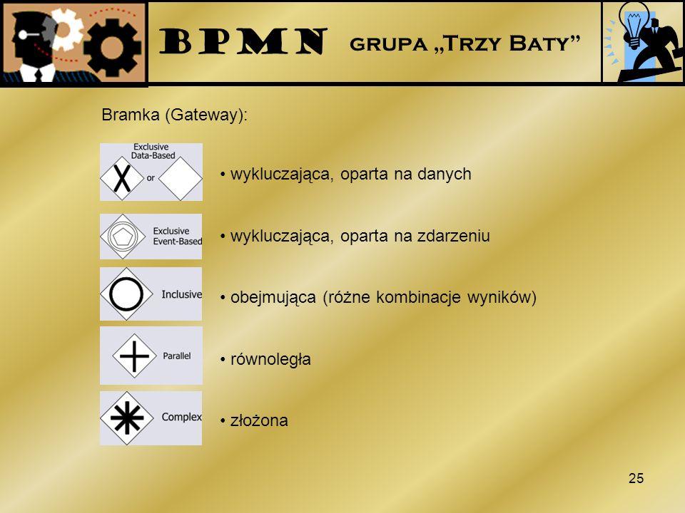 25 Bramka (Gateway): wykluczająca, oparta na danych wykluczająca, oparta na zdarzeniu obejmująca (różne kombinacje wyników) równoległa złożona BPMN gr
