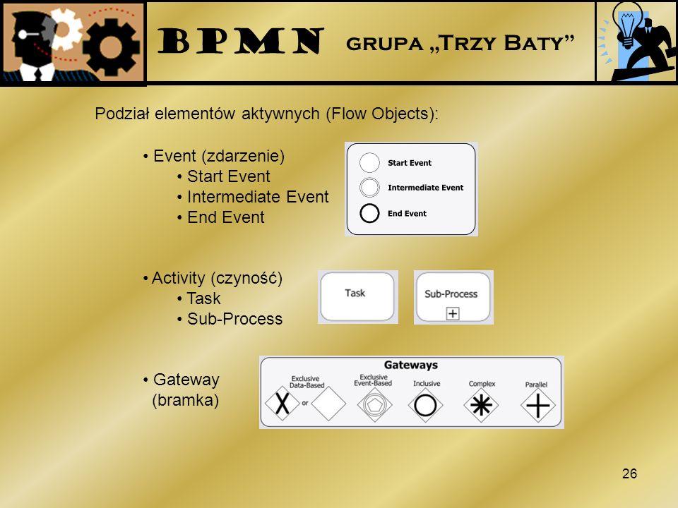 26 Podział elementów aktywnych (Flow Objects): Event (zdarzenie) Start Event Intermediate Event End Event Activity (czyność) Task Sub-Process Gateway
