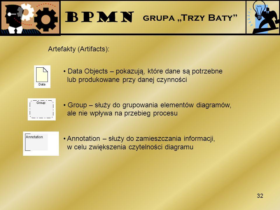 32 Artefakty (Artifacts): Data Objects – pokazują, które dane są potrzebne lub produkowane przy danej czynności Group – służy do grupowania elementów