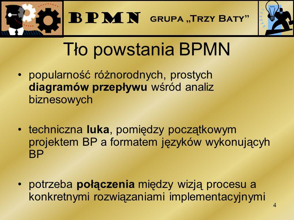 Tło powstania BPMN popularność różnorodnych, prostych diagramów przepływu wśród analiz biznesowych techniczna luka, pomiędzy początkowym projektem BP