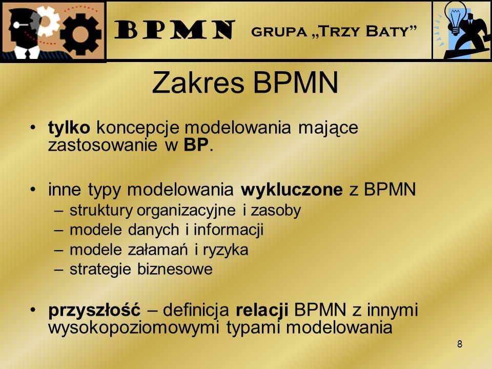 Zakres BPMN tylko koncepcje modelowania mające zastosowanie w BP. inne typy modelowania wykluczone z BPMN –struktury organizacyjne i zasoby –modele da