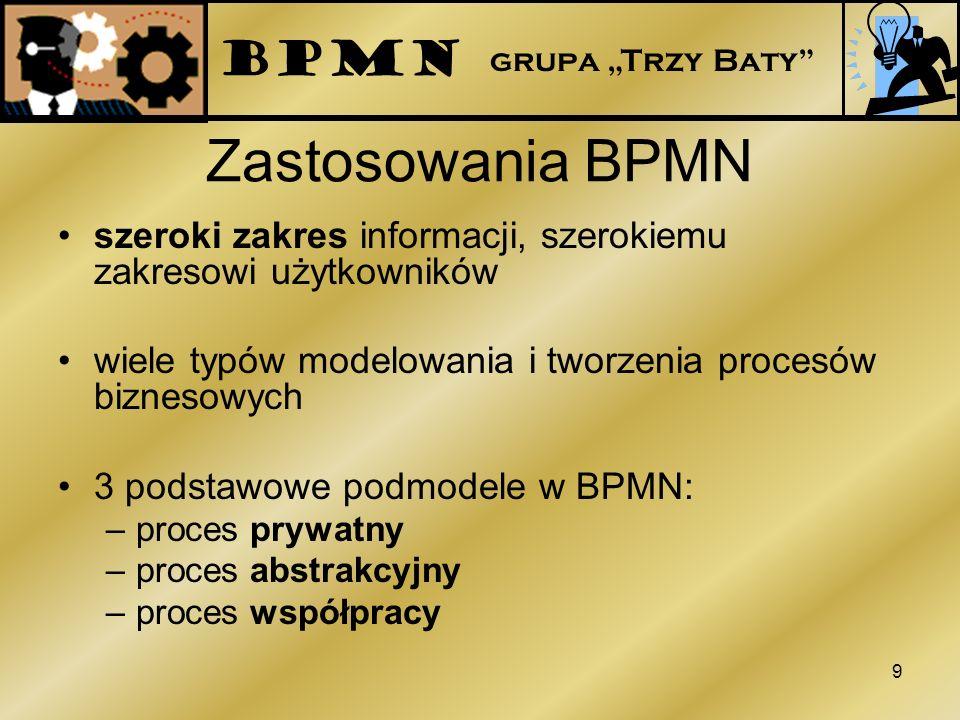 Zastosowania BPMN szeroki zakres informacji, szerokiemu zakresowi użytkowników wiele typów modelowania i tworzenia procesów biznesowych 3 podstawowe p