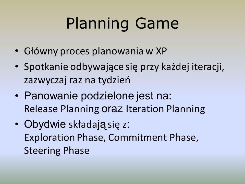 Planning Game Główny proces planowania w XP Spotkanie odbywające się przy każdej iteracji, zazwyczaj raz na tydzień Panowanie podzielone jest na: Rele