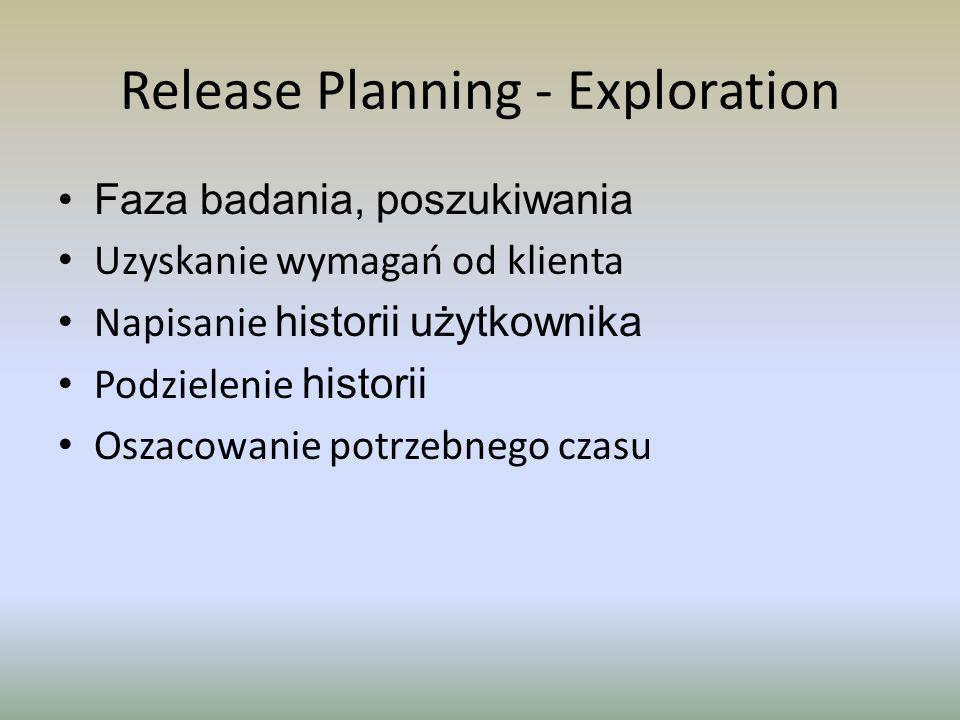 Release Planning - Exploration Faza badania, poszukiwania Uzyskanie wymagań od klienta Napisanie historii użytkownika Podzielenie historii Oszacowanie