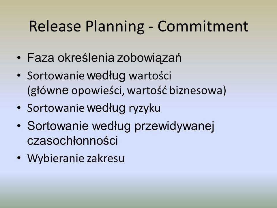Release Planning - Commitment Faza określenia zobowiązań Sortowanie według wartości (główn e opowieści, wartość biznesowa) Sortowanie według ryzyku So