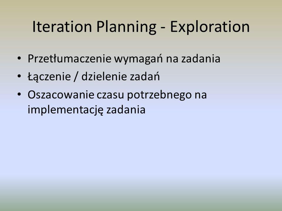 Iteration Planning - Exploration Przetłumaczenie wymagań na zadania Łączenie / dzielenie zadań Oszacowanie czasu potrzebnego na implementację zadania