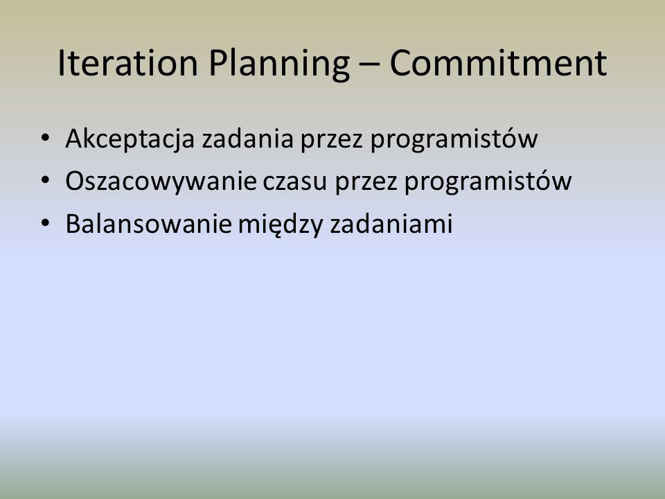 Iteration Planning – Commitment Akceptacja zadania przez programistów Oszacowywanie czasu przez programistów Balansowanie między zadaniami