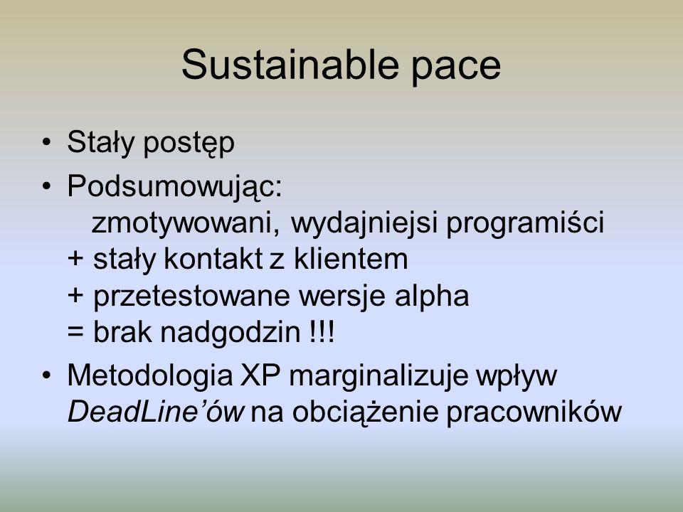 Sustainable pace Stały postęp Podsumowując: zmotywowani, wydajniejsi programiści + stały kontakt z klientem + przetestowane wersje alpha = brak nadgod