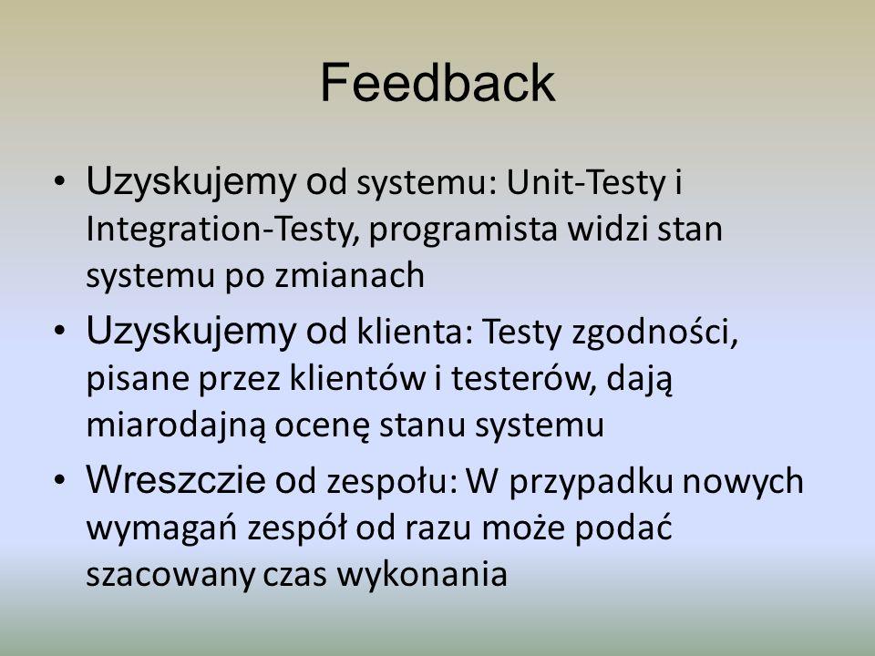 Feedback Uzyskujemy o d systemu: Unit-Testy i Integration-Testy, programista widzi stan systemu po zmianach Uzyskujemy o d klienta: Testy zgodności, p