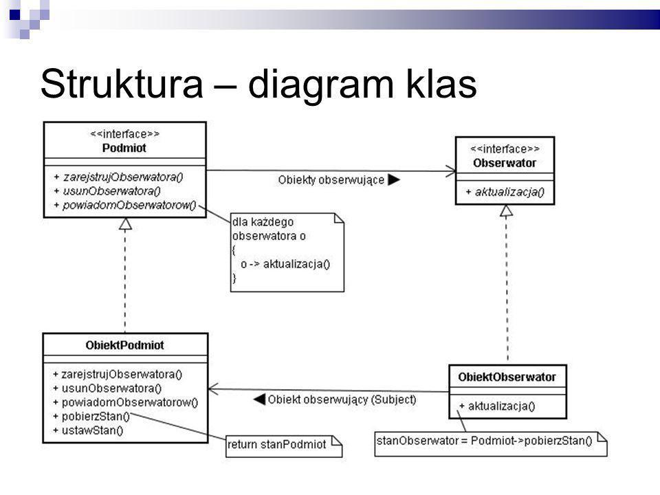 Struktura – diagram klas