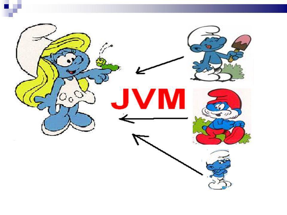 JVM pomoże nam w dostępie do Smerfetki!!.