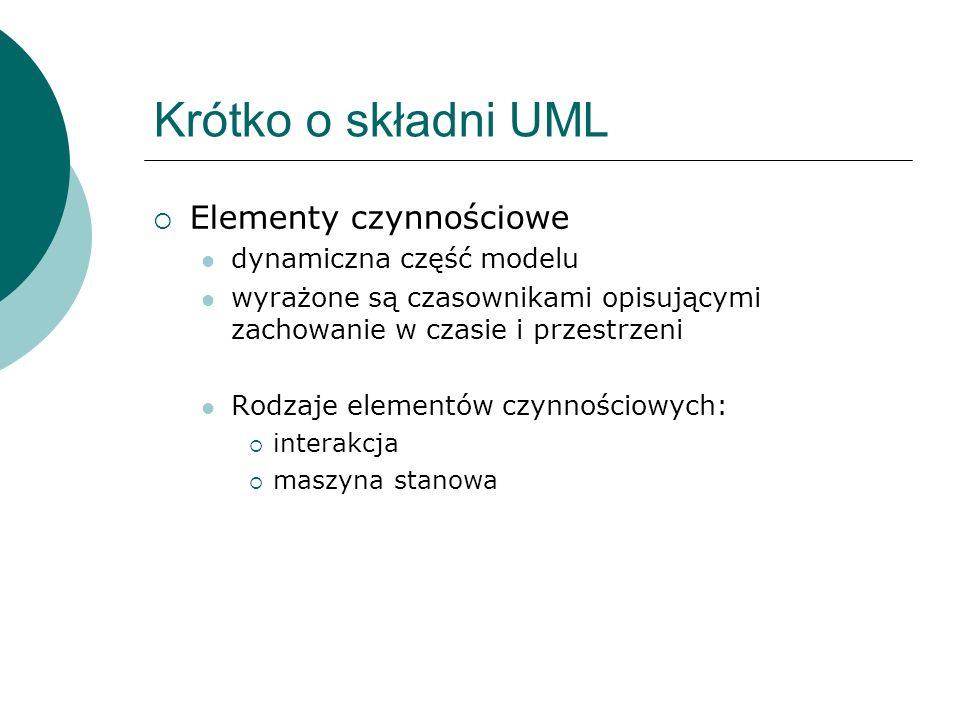 Krótko o składni UML Elementy czynnościowe dynamiczna część modelu wyrażone są czasownikami opisującymi zachowanie w czasie i przestrzeni Rodzaje elem