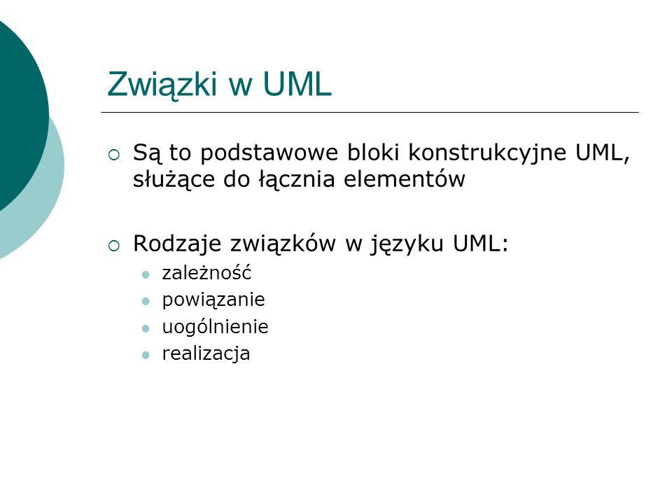 Związki w UML Są to podstawowe bloki konstrukcyjne UML, służące do łącznia elementów Rodzaje związków w języku UML: zależność powiązanie uogólnienie r