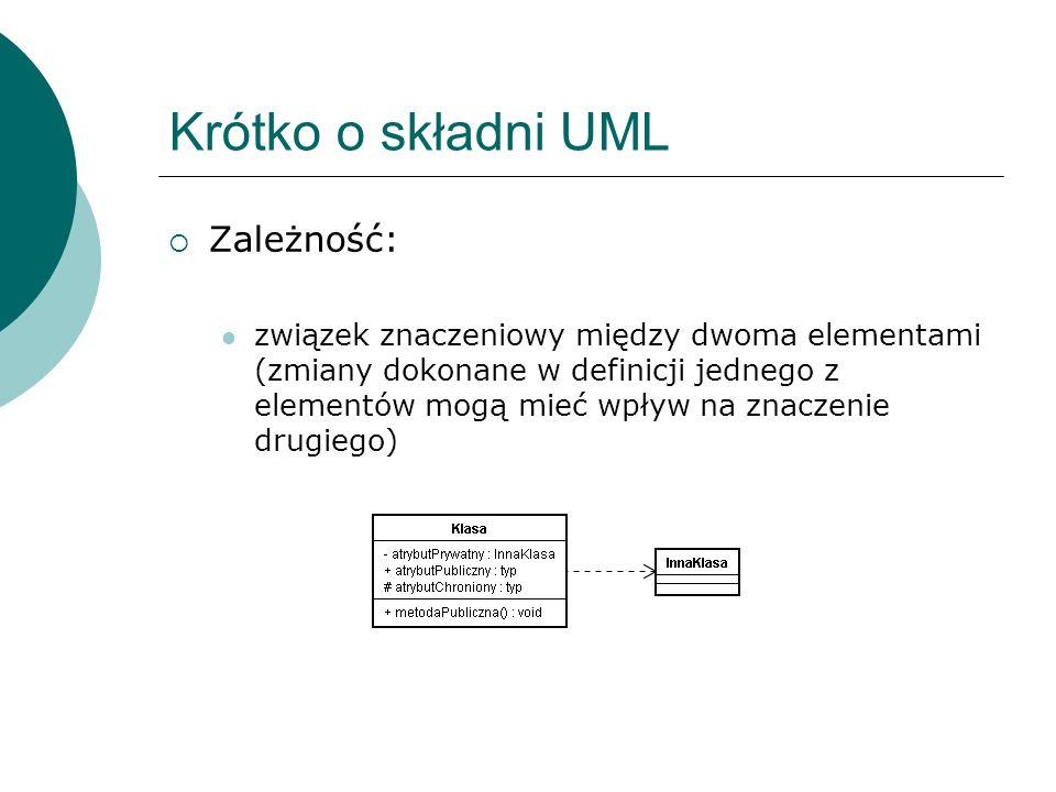 Krótko o składni UML Zależność: związek znaczeniowy między dwoma elementami (zmiany dokonane w definicji jednego z elementów mogą mieć wpływ na znacze