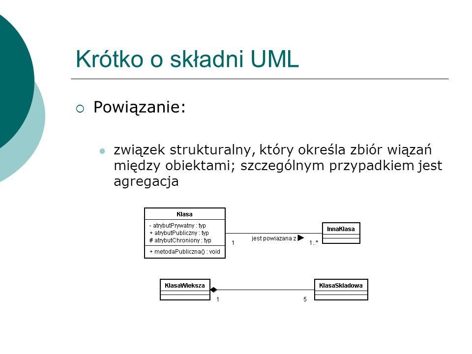 Krótko o składni UML Powiązanie: związek strukturalny, który określa zbiór wiązań między obiektami; szczególnym przypadkiem jest agregacja