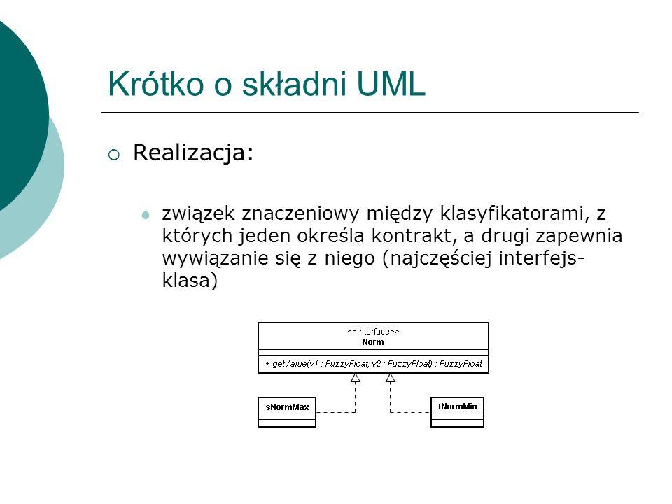 Krótko o składni UML Realizacja: związek znaczeniowy między klasyfikatorami, z których jeden określa kontrakt, a drugi zapewnia wywiązanie się z niego