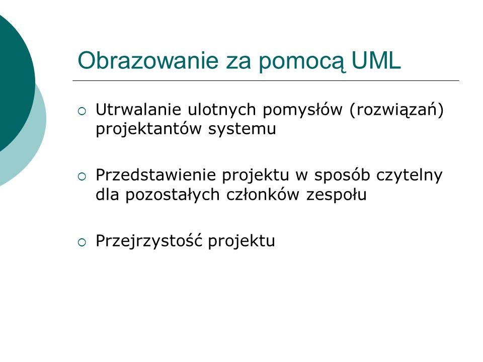 Obrazowanie za pomocą UML Utrwalanie ulotnych pomysłów (rozwiązań) projektantów systemu Przedstawienie projektu w sposób czytelny dla pozostałych czło