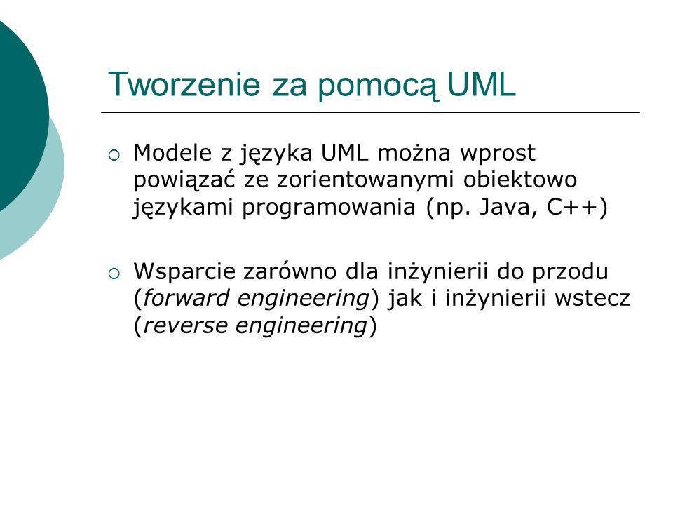 Tworzenie za pomocą UML Modele z języka UML można wprost powiązać ze zorientowanymi obiektowo językami programowania (np. Java, C++) Wsparcie zarówno