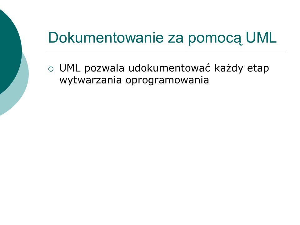 Krótko o składni UML Rodzaje elementów w języku UML: strukturalne czynnościowe grupujące komentujące