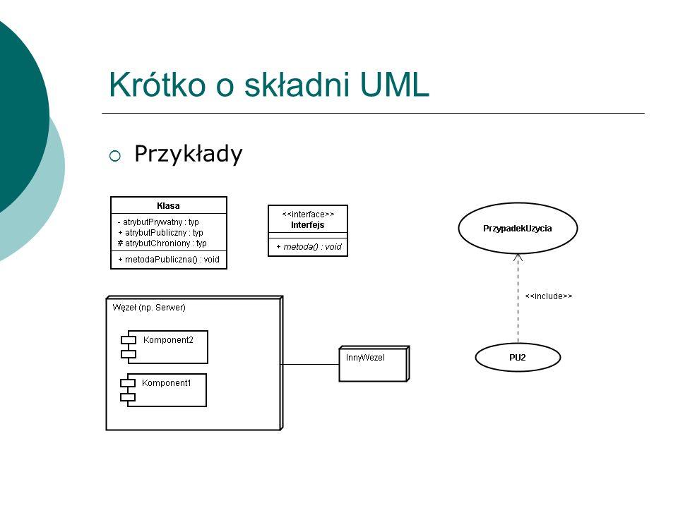 Krótko o składni UML Elementy czynnościowe dynamiczna część modelu wyrażone są czasownikami opisującymi zachowanie w czasie i przestrzeni Rodzaje elementów czynnościowych: interakcja maszyna stanowa
