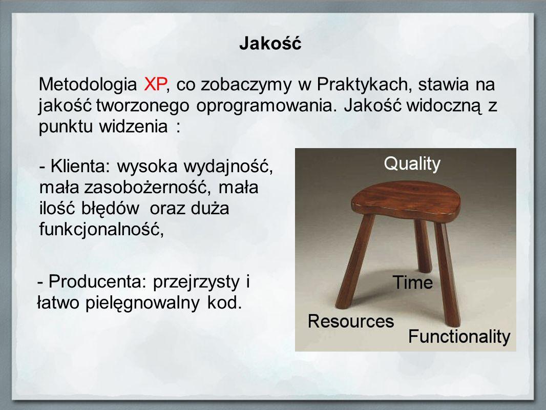 Jakość Metodologia XP, co zobaczymy w Praktykach, stawia na jakość tworzonego oprogramowania. Jakość widoczną z punktu widzenia : - Klienta: wysoka wy
