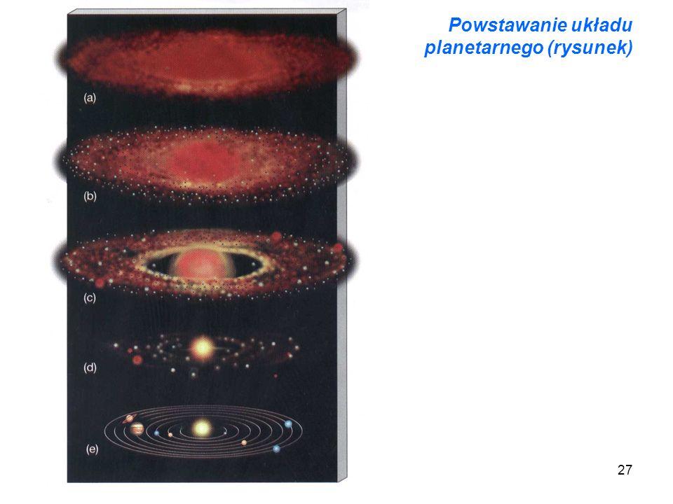 27 Powstawanie układu planetarnego (rysunek)